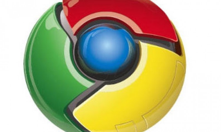 Chrome Extensions for Work